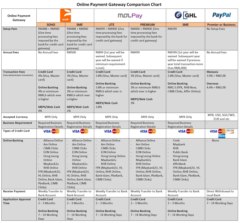 payment-gateway-egenz.com